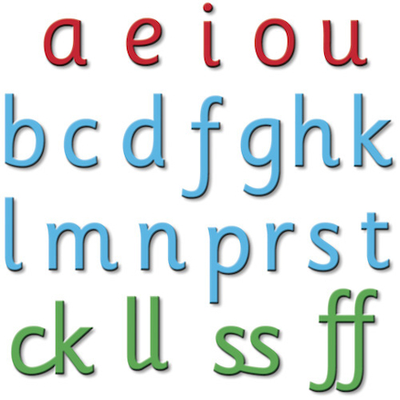 Phonics Phase 2 Magnetic Letters  large