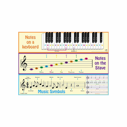 Music Notation Frieze Signs 3pk  large