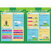 KS3 Weather And Climate Revision Activity Cards  small