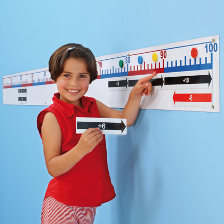 Dry Wipe Magnetic Number Line 0-100 L300cm  large