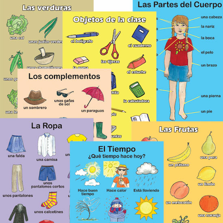 Spanish Topics Vocabulary A3 Posters 7pk  large