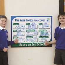 Eco-School Topics Sign  medium