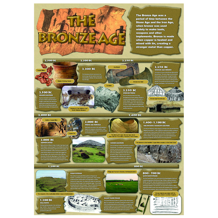 Stone Age to Iron Age Posters A1 3pk  large
