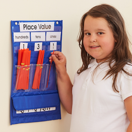 Place Value Wall Chart  large