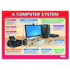 Introduction to Computers Poster Pack  small