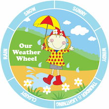 Weather Wheel Playground Sign  medium