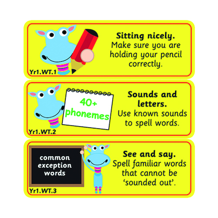 Writing Target Stickers Years 1 to 6  large