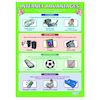 Internet Safety Poster Pack  small