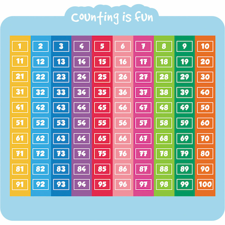 Counting is Fun Maths Playground Signs  large