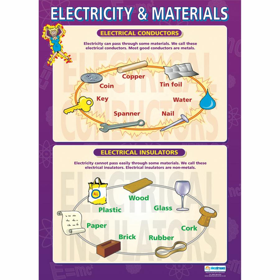 Buy A1 Sized Electricity Poster Set 3pk | TTS