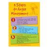 3 Steps to Anger Management Poster  small