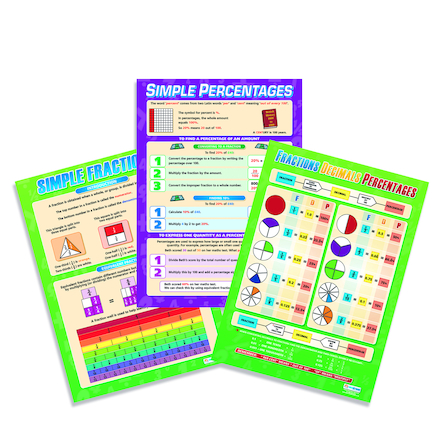 Fractions Decimals And Percentages Posters 3pk  large