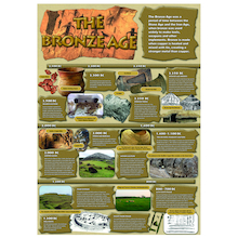 Stone Age to Iron Age Posters A1 3pk  medium