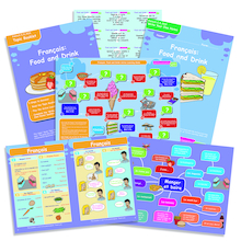 KS3 French Food and Drink Revision Activity Cards  medium