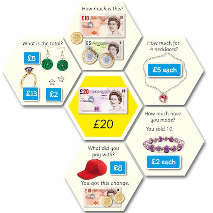 Money Problems Maths Games  large