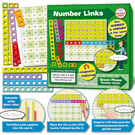 Magnetic Number Links to 20  large