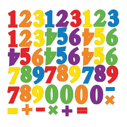 Numbers Wall Sticker Decoration  large