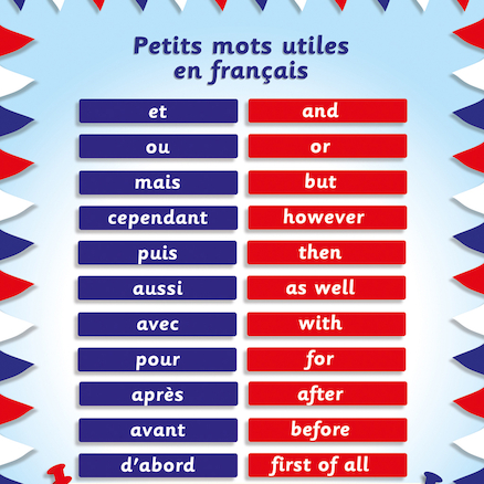 French Vocabulary and Verbs Posters 4pk  large