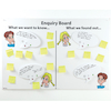 Scientific Enquiry Wipeable Whiteboard  small