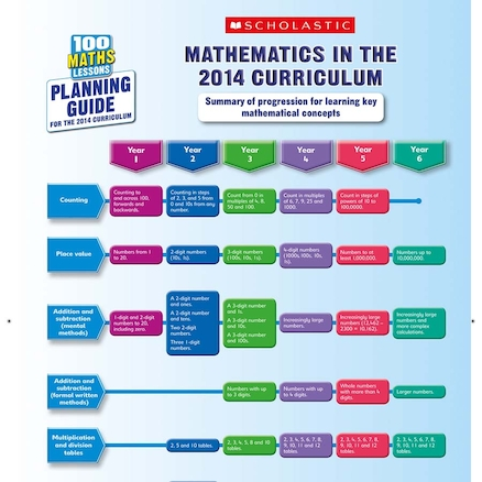 100 Maths Lessons For The 2014 Curriculum  large