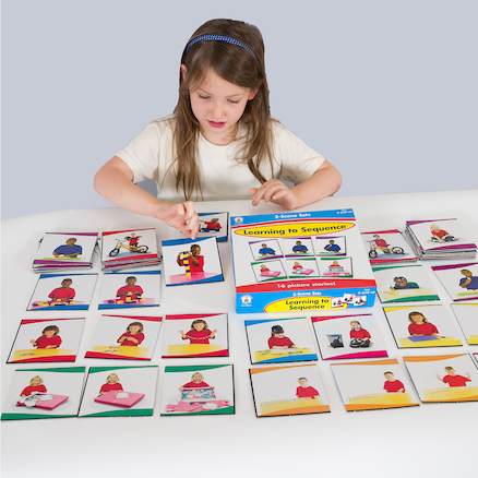 Learning to Sequence Board Games  large