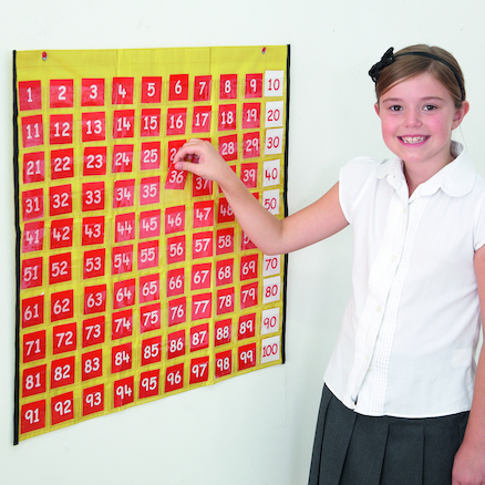 Washable 1\-100 Wall Pocket Chart 66 x 70cm  large