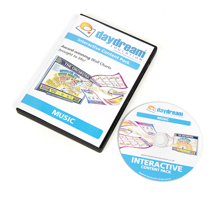 Interactive Whiteboard Class Charts CD Rom  large