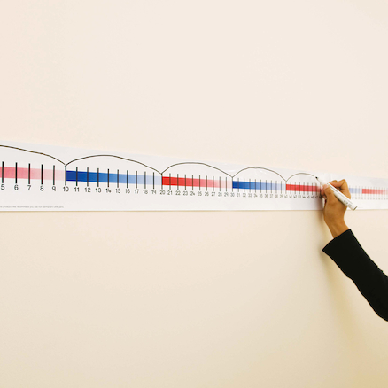 Giant PVC Number Lines  large