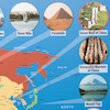 World Landmarks Map Signboards  small