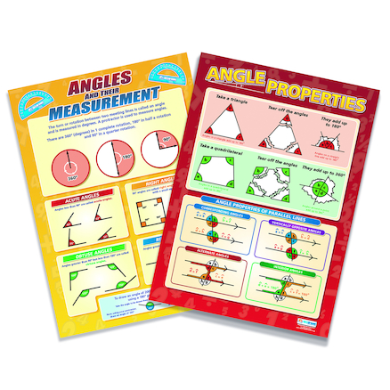 Angles Posters 2pk  large