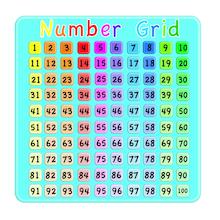 Coloured Number Grid Signboard  medium