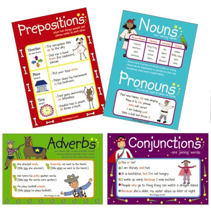 Amazon.com: Parts of Speech 8 Poster Set - Classroom Language Arts ...