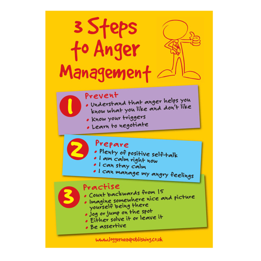 Buy Three Steps To Anger Management A3 Poster 5pk Tts