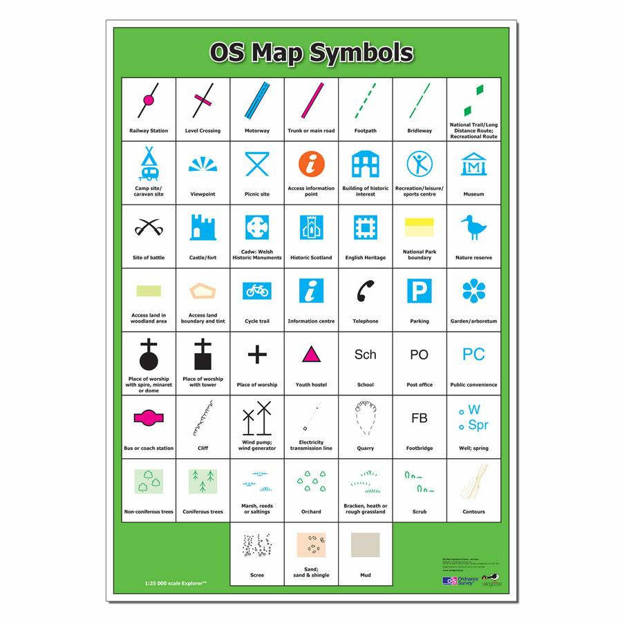 os map symbols poster a1