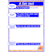 Science Writing Frames A2 Posters 6pk  medium