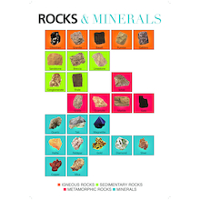 Rocks and Minerals Poster 43 x 56cm  medium