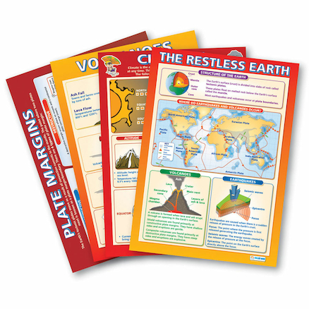 Volcanoes and Plate Tectonics Wall Charts A1 4pk  large