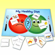 Planning a Healthy Diet Poster and Card Game  medium
