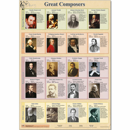A1 Great Music Composers Poster  large