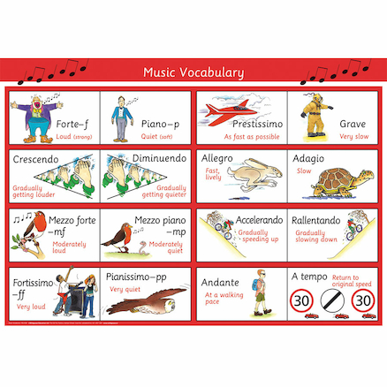 A3 Music Vocabulary Deskmats 10pk  large