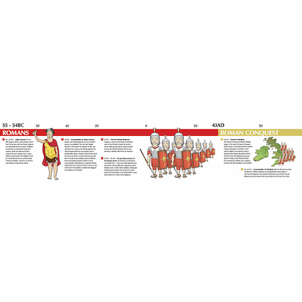 Romans Timeline Outdoor  large