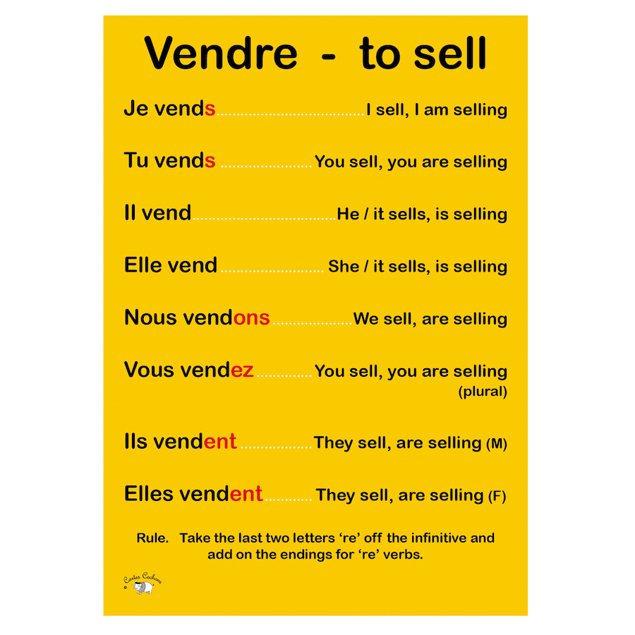 how to say buy in french