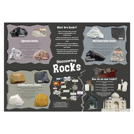 Discovering Rocks Poster  large