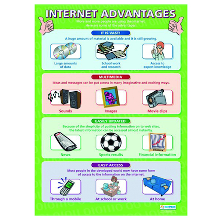 Internet Safety Poster Pack  large