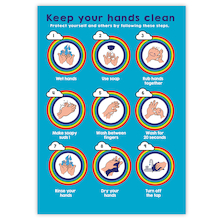 Social Distancing & Hygiene Poster Pack 3pk  medium