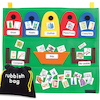 Learn About Recycling Wall Chart  small