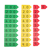 Colourful Hundreds Place Value Arrows  small
