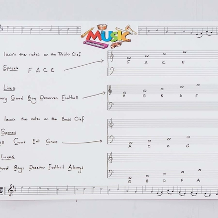 Music Notation Whiteboard  large
