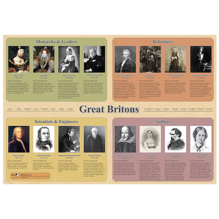 Great Britons Posters A1  large