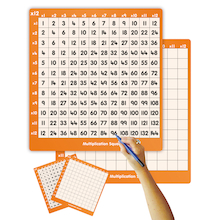 12x12 Multiplication Squares  medium
